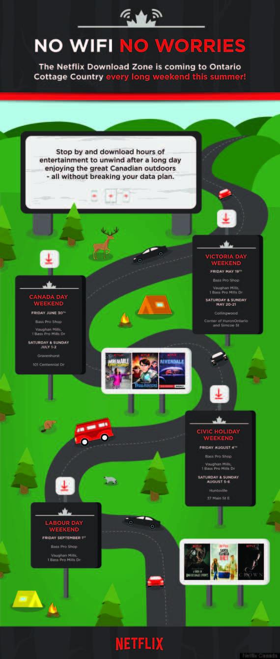 netflix download zones