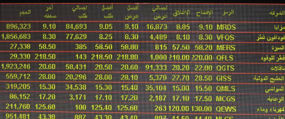 QATAR STOCK