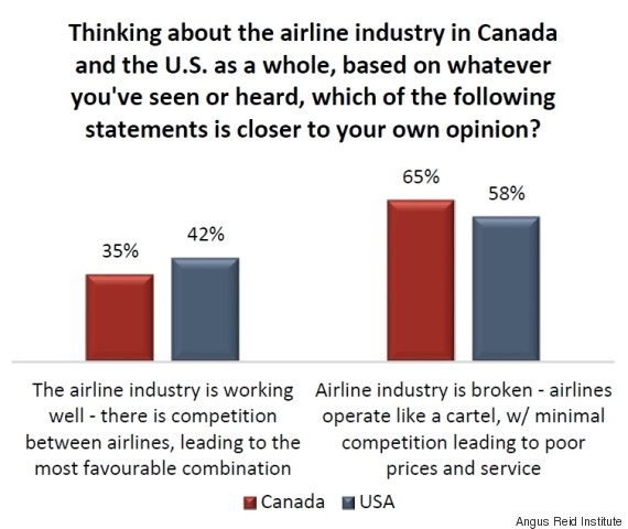 airline poll
