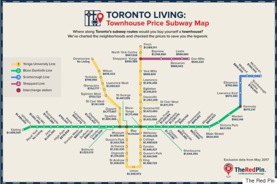 townhouse price subway map