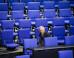 Οι γερμανοί βουλευτές ψηφίζουν την καταβολή της δόσης στην Ελλάδα  ...