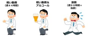 DOCTOR ALCOHOL