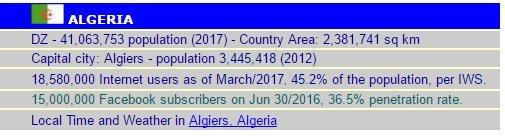 données internet algérie