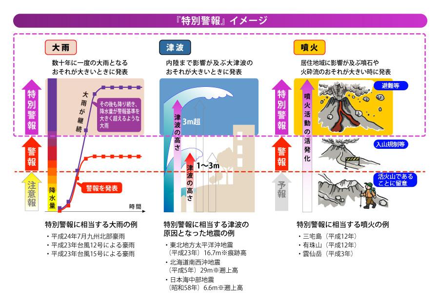 特別警報とは? 福岡県に発令、ただちに命を守る行動を
