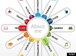 What About Me Infographic