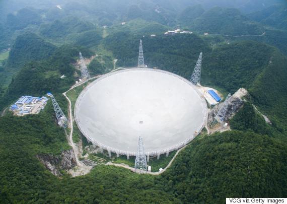 largest radio telescope