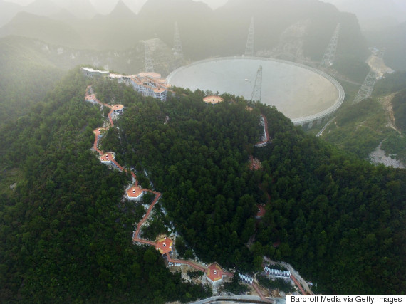 largest radio telescope