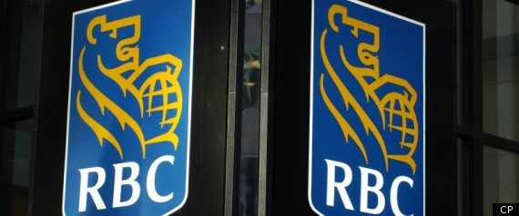 Rbc forex rates