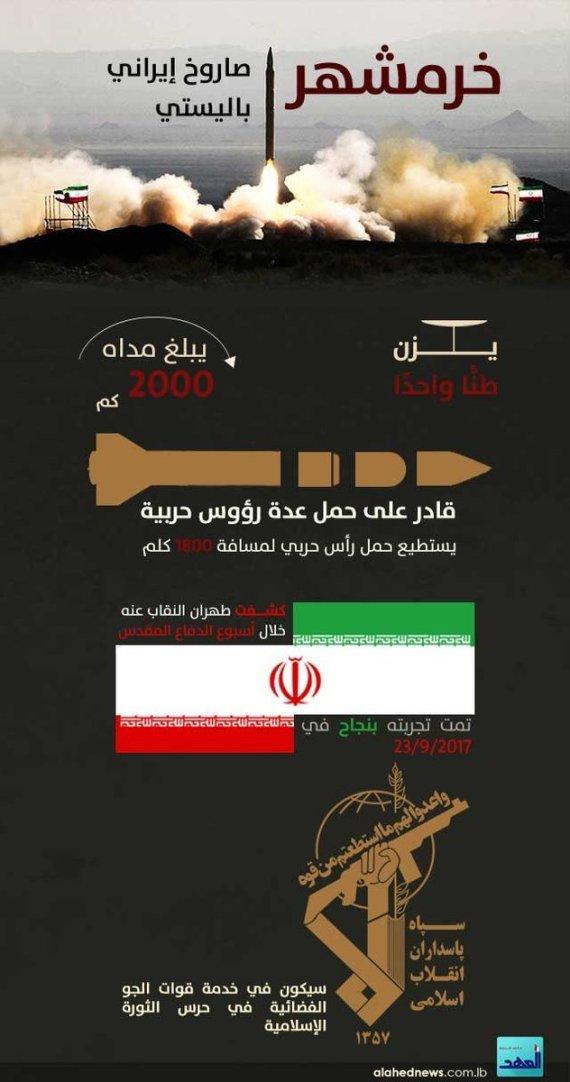 the kurdish israel