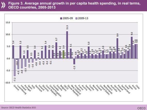 public health greece