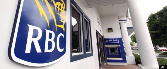 CFTC RBC TRADING SCHEME