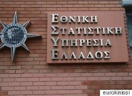 Πλεόνασμα ύψους 0,8 δισ. ευρώ υπήρξε το 2016 - 0,5% του ΑΕΠ, σύμφωνα με την ΕΛΣΤΑΤ