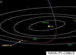 Επισκέπτης από «εκεί έξω»: Πιθανός πρώτος εντοπισμός αντικειμένου που κατέφθασε από το εξωτερικό του Ηλιακού Συστήματος