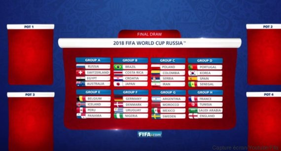 La Fifa place les Bleus et l'Angleterre dans le même groupe…