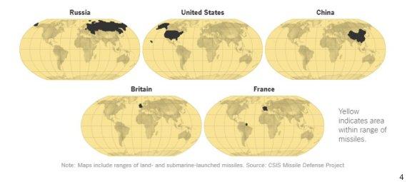 حتى الآن.. 5 بلدان فقط تستطيع ضرب أي مكان على الأرض بصواريخها O-3-570