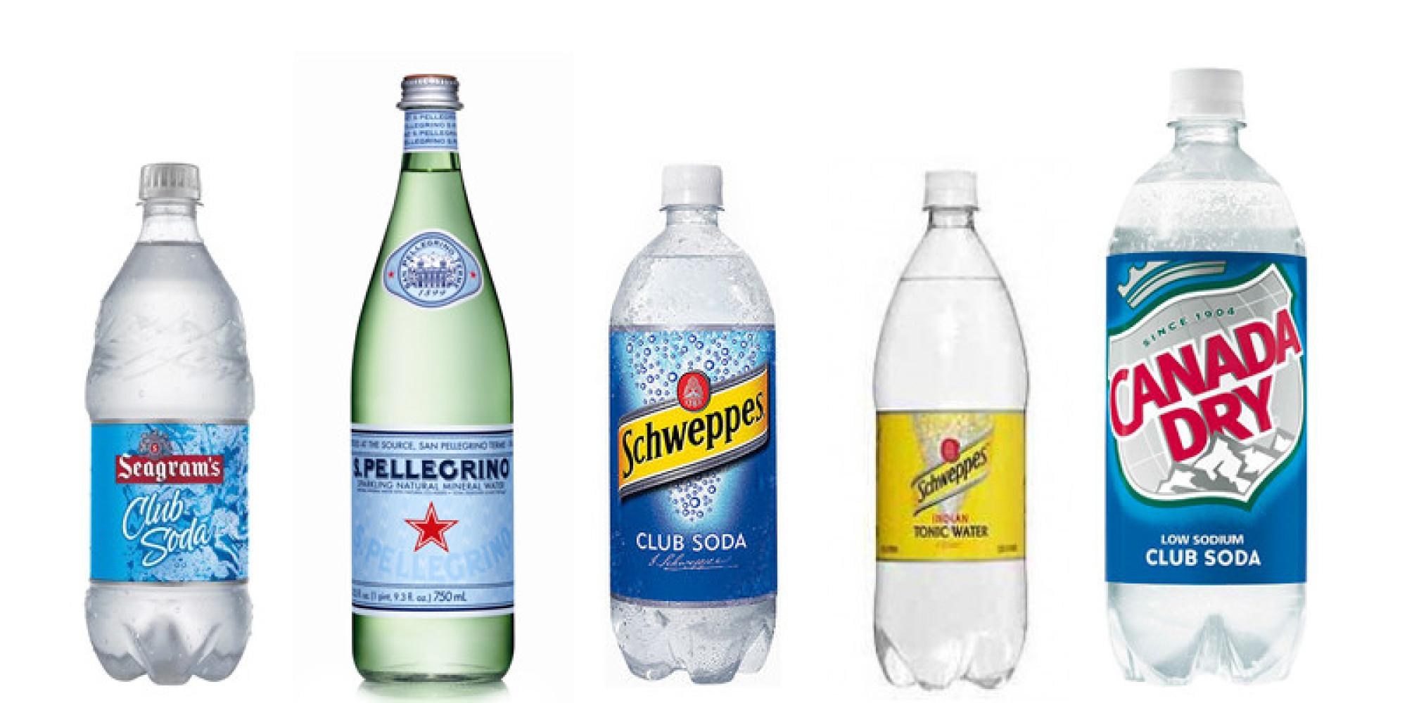 Is Natural Carbonated Water Bad For You
