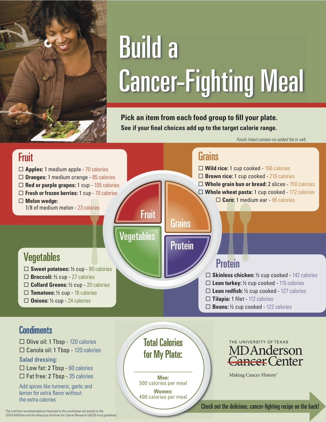 Cancer fighting meal plans aim to curb disparities among minorities cancer fighting meal plans aim to curb disparities among minorities infographic forumfinder Gallery