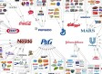These 10 Companies Control Enormous Number Of Consumer Brands [GRAPHIC]