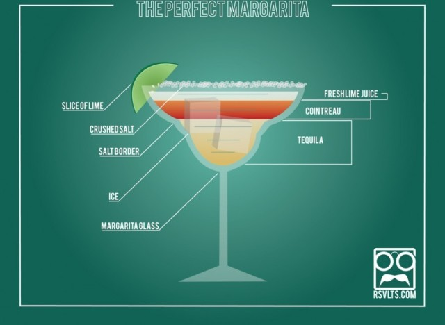 huffpofood how to make the perfect margarita