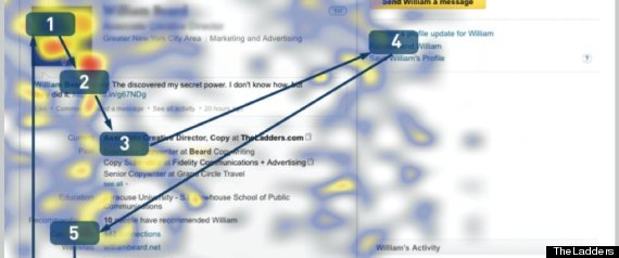 THELADDERS EYETRACKING HEAT MAP