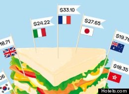INFOGRAPHIC: The World's Most Expensive Sandwiches Are...