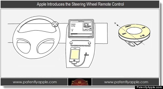 apple steering wheel