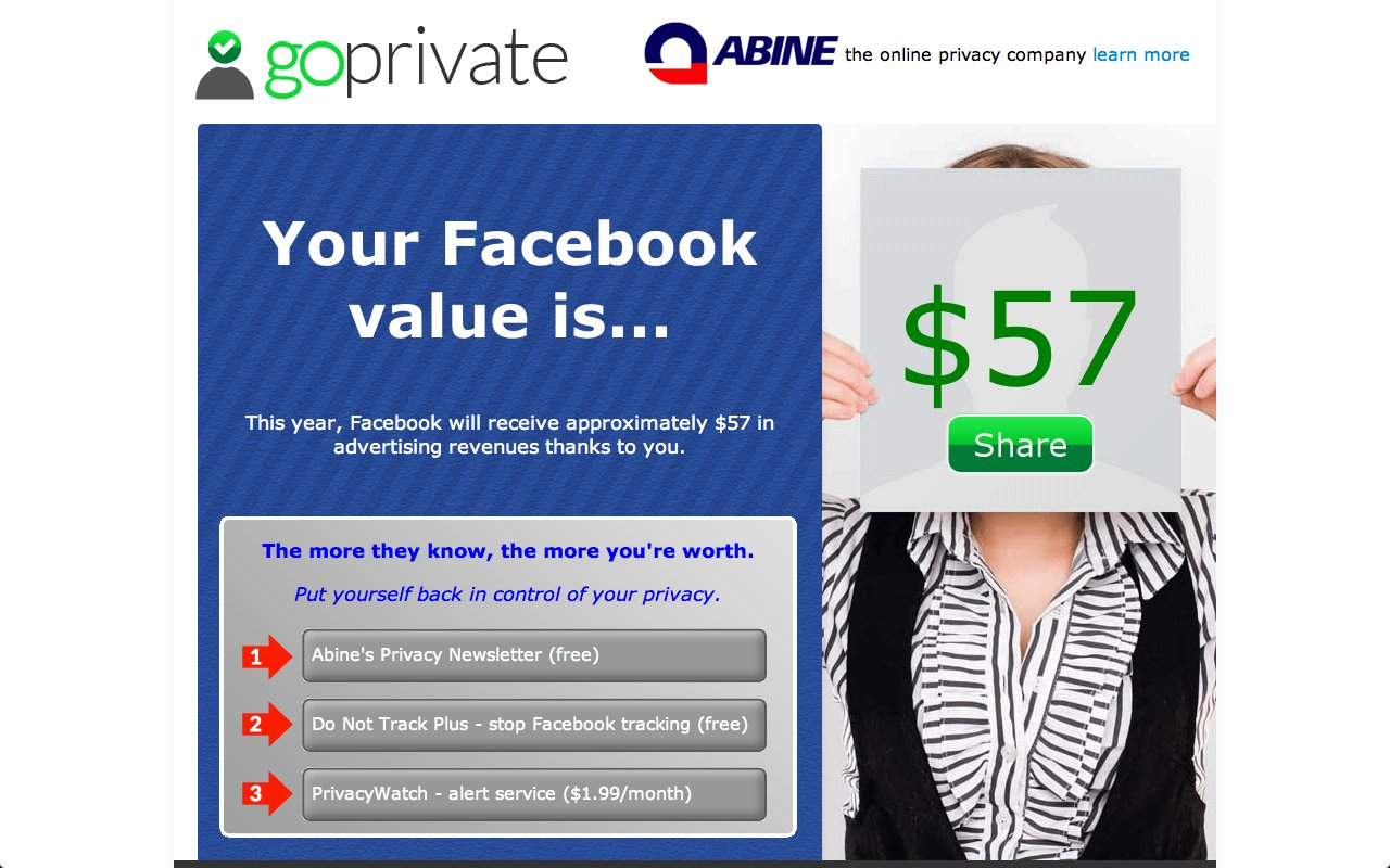 facebook user worth