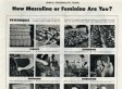 How Feminine Are You? Quiz From 1948 Helps Promote Gender Stereotypes (PHOTO)