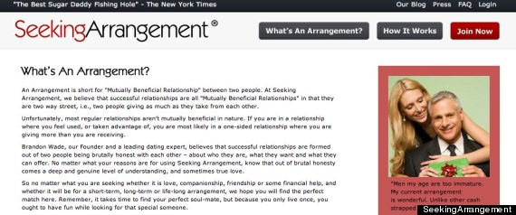 Seekingarrangement Login