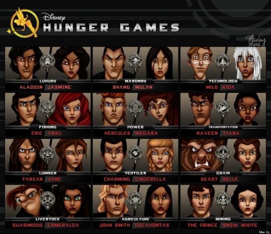 Hunger Games Disney Infographic What If Your Favorite Characters