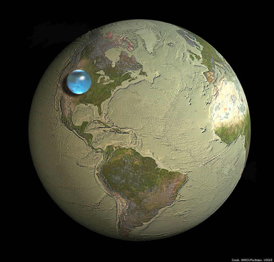 all water on earth