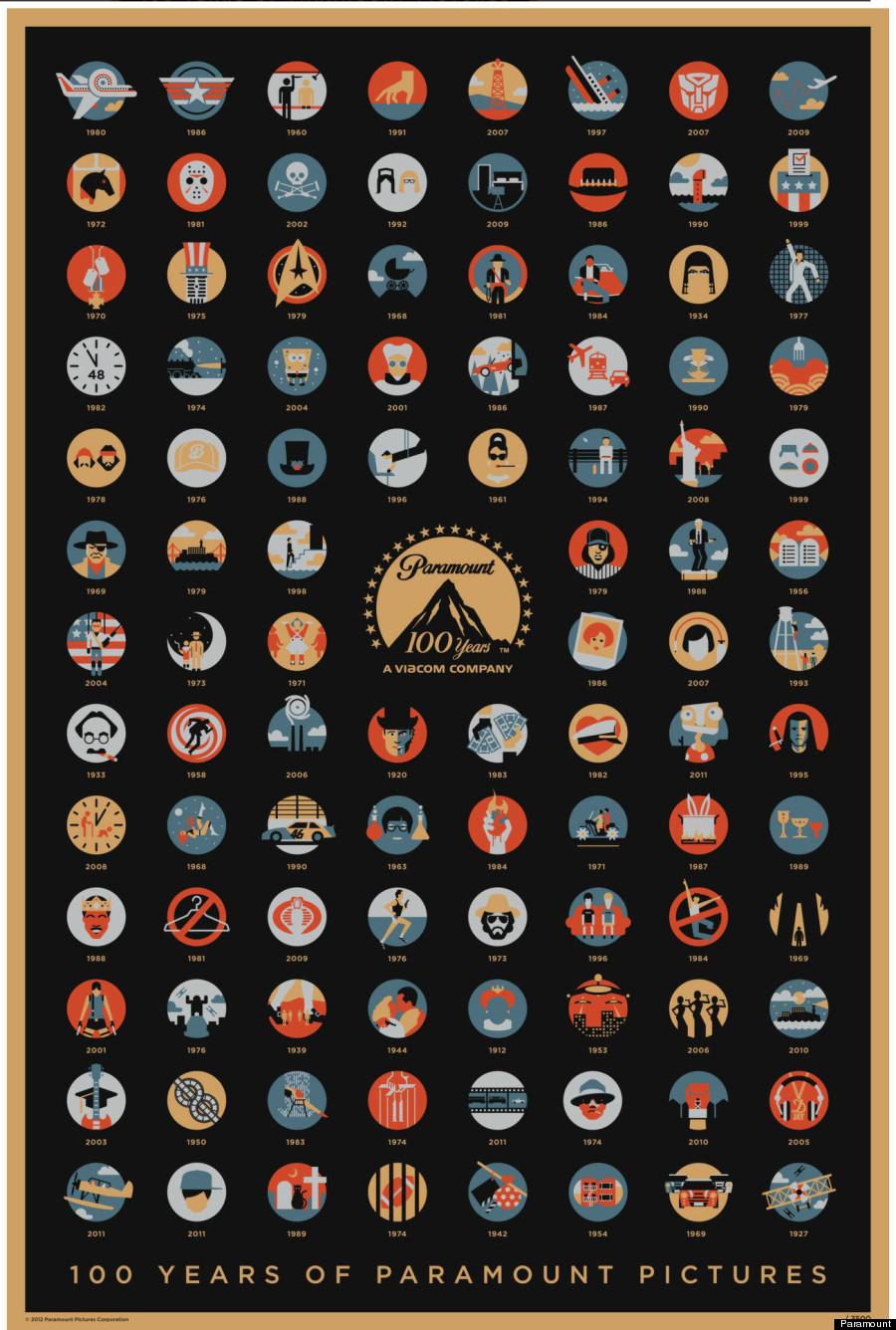 paramount 100 anniversary poster