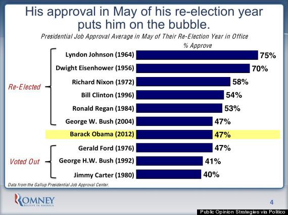 romney pollster misspells reagan