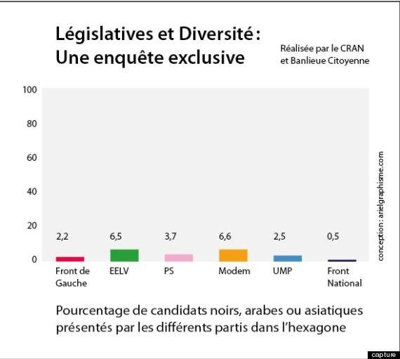 diversite_3