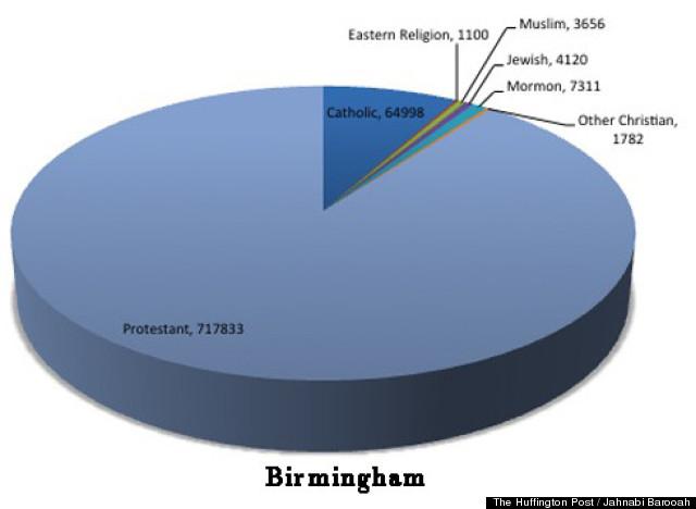 birmingham religious diversity copy