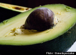 American Avocado Consumption