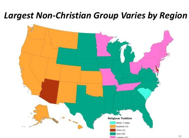nonchristian group