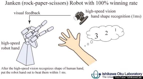 rock paper scissors robot video