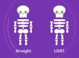 'Equality For Humans' Video: A Ode To Human Love, Call For Marriage Equality