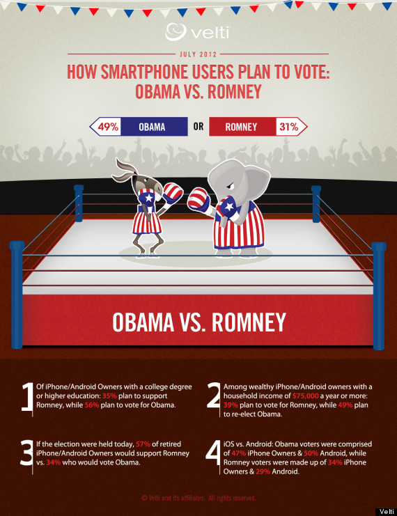 smartphone owners infographic