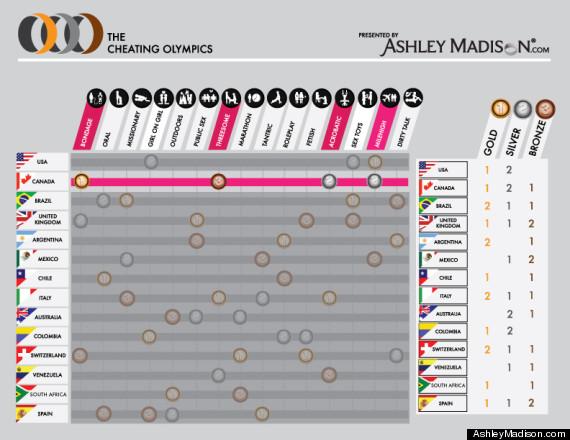 canada global chart