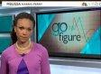 Melissa Harris-Perry Responds To Rush Limbaugh, Sarah Palin