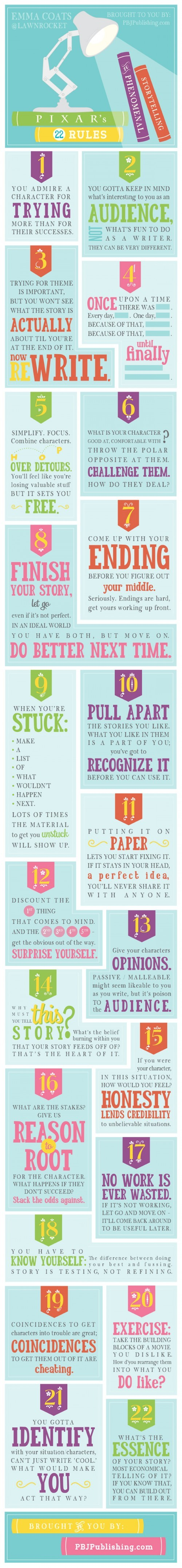 writing tips pixas