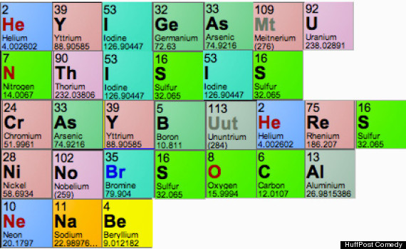 periodictablecoverscallmemaybe