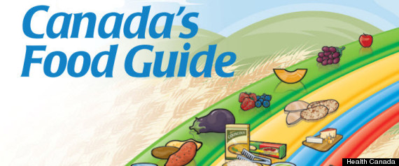 CANADA FOOD GUIDE CHANGE
