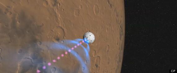 MARS LANDING 2012