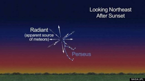 perseid meteor shower map