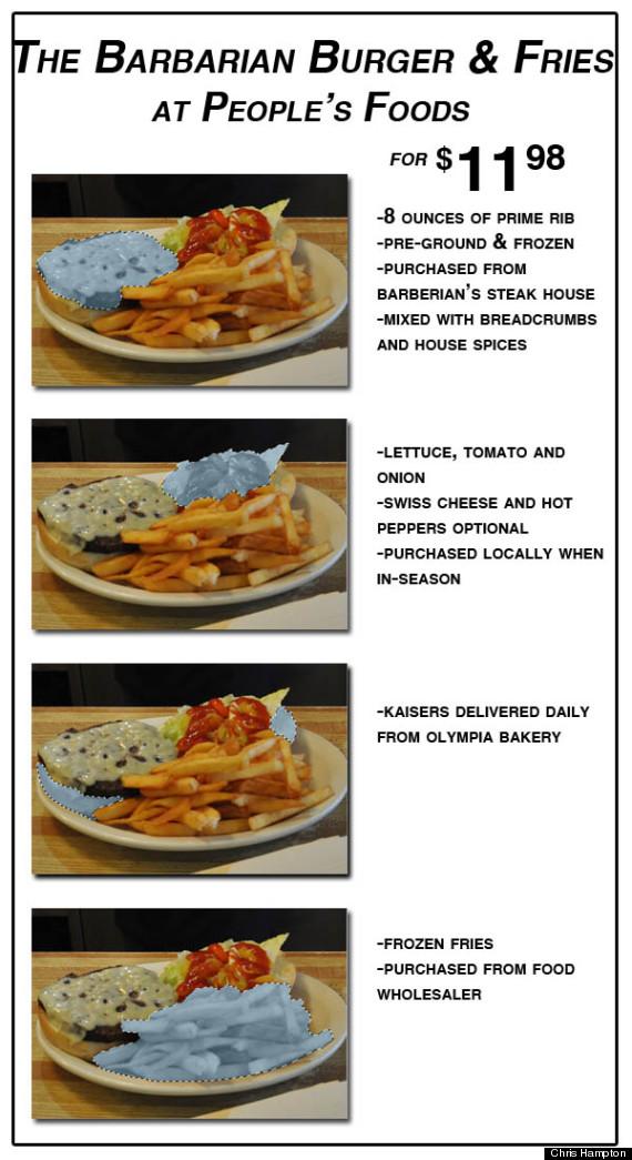 barbarian burger