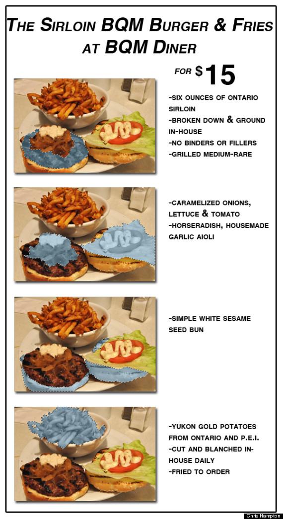 bqm burger