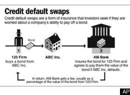 Credit Default Swaps Financial Weapons Of Mass Destruction Transmissions